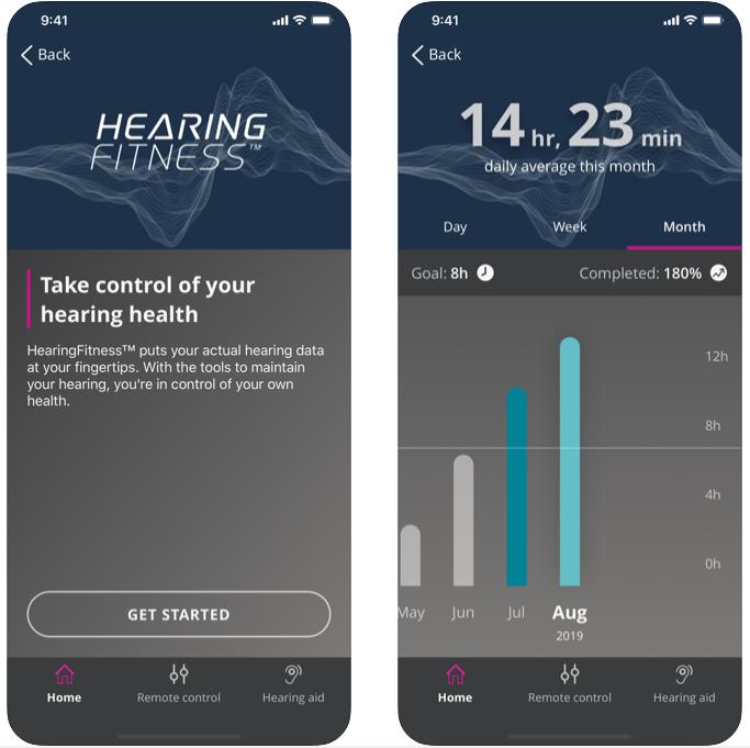 HearingFitness App